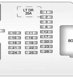 cadillac escalade 2011 2014 fuse box diagram [ 1377 x 631 Pixel ]