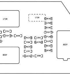 subaru baja fuses diagrams wiring diagram centre subaru baja fuse box location [ 1039 x 780 Pixel ]