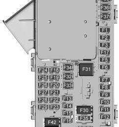 cadillac xt5 from 2017 fuse box diagram auto genius instrument panel fuse box pontiac vibe 2005 [ 819 x 1355 Pixel ]