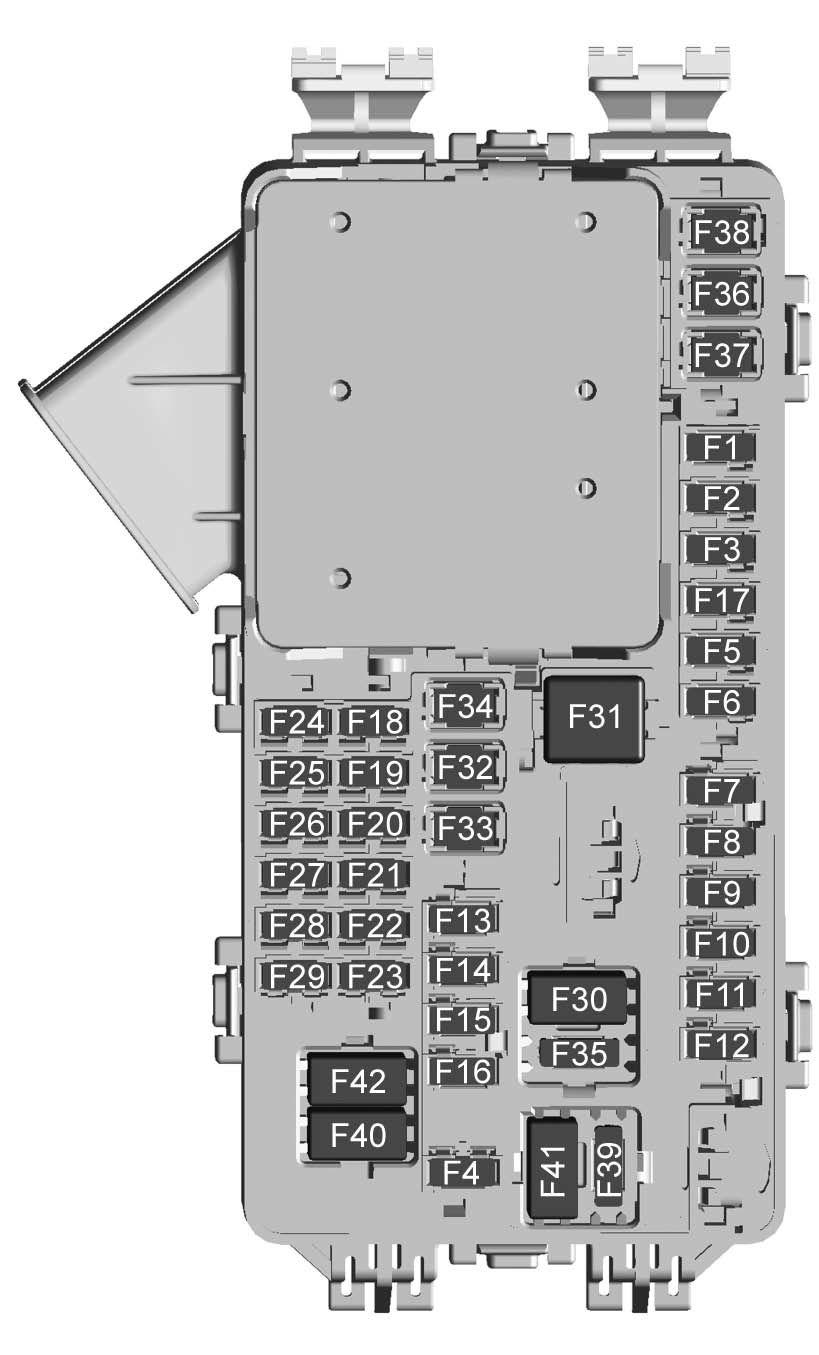 medium resolution of cadillac xt5 from 2017 fuse box diagram auto genius instrument panel fuse box pontiac vibe 2005