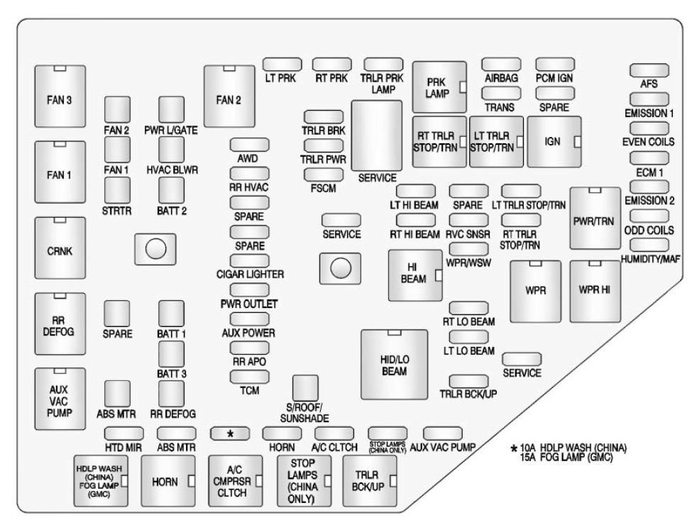 2013 Chevy Silverado Gas Fuse Box Diagram : 41 Wiring