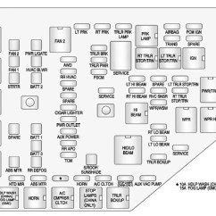 2008 Gmc Acadia Stereo Wiring Diagram 6 Pin Ac Cdi Box Fuse Data Schemaacadia Today 2007