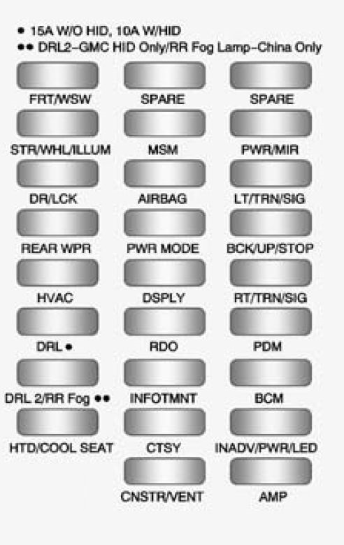 2007 dodge caliber horn wiring diagram nurse call system gmc acadia 2009 2010 fuse box auto genius