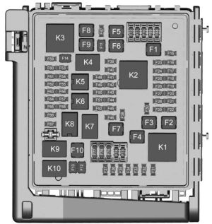GMC Acadia (2018)  fuse box diagram  Auto Genius