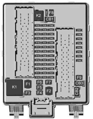 GMC Acadia (2016  2017)  fuse box diagram  Auto Genius