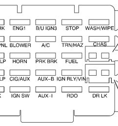 1998 gmc fuse box diagram simple wiring schema ford mustang fuse box 1998 gmc fuse box [ 1060 x 777 Pixel ]