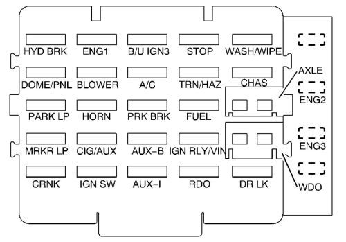 small resolution of alternate 7 2l fuse block
