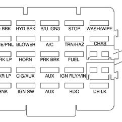 2000 Gmc Sierra 1500 Radio Wiring Diagram 7 Plug Wire C-series Mk2 (second Generation; 1990 - 1999) Fuse Box Auto Genius
