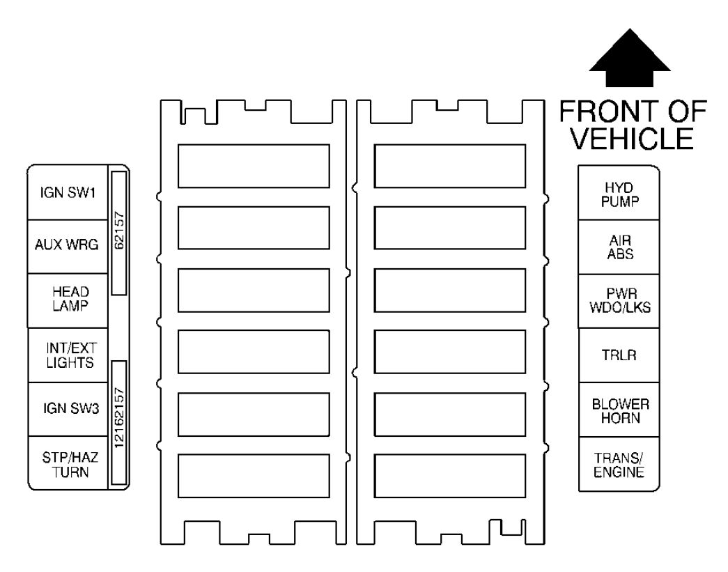 Gmc Suburban Fuse Box Diagram