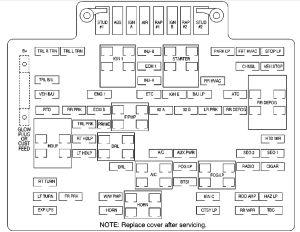 GMC Denali (2001)  fuse box diagram  Auto Genius