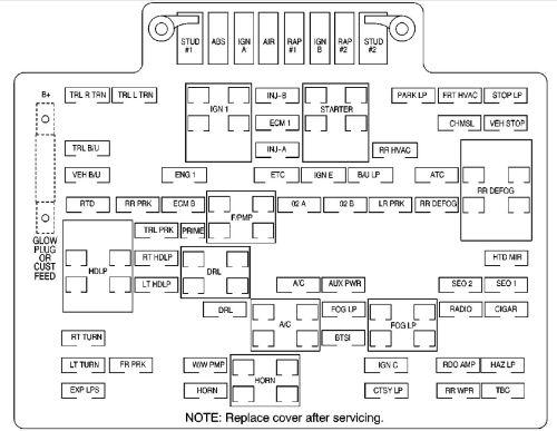 small resolution of fuse box diagram 2001 yukon detailed schematics diagram rh antonartgallery com 2003 yukon bose wiring diagram