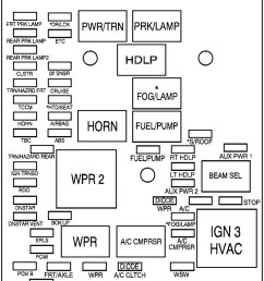 fuse for 2005 gmc savana box wiring diagrams 2005 gmc savana passenger van fuse for 2005 gmc savana box [ 891 x 1811 Pixel ]