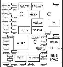 2004 gmc canyon fuse box wiring library diagram a2gmc canyon fuse box location wiring diagrams export [ 891 x 1800 Pixel ]