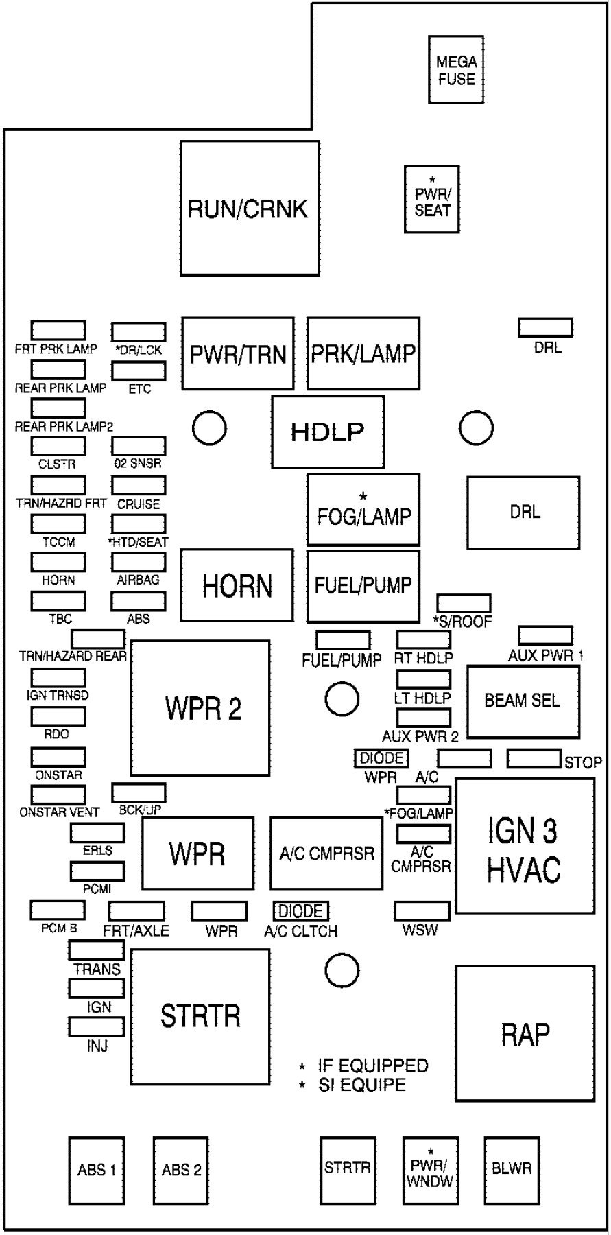 hight resolution of gmc canyon mk1 first generation 2006 fuse box diagram