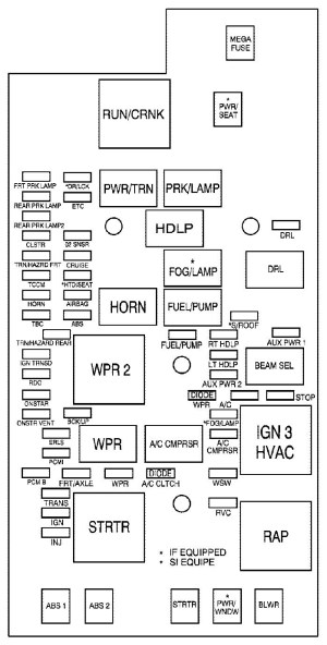 GMC Canyon mk1 (First Generation; 2007)  fuse box diagram  Auto Genius