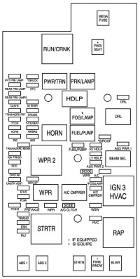 GMC Canyon mk1 (First Generation; 2008) - fuse box diagram ...