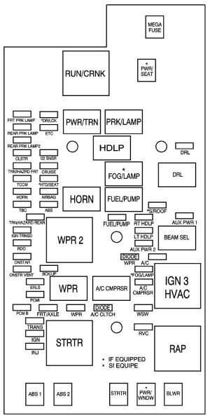 GMC Canyon mk1 (First Generation; 2008)  fuse box diagram  Auto Genius