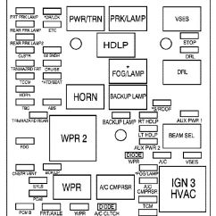 Gmc Savana Trailer Wiring Diagram Stove Plug Canyon Mk1 (first Generation; 2009 - 2010) Fuse Box Auto Genius