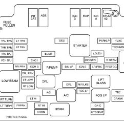 2006 Gmc Envoy Radio Wiring Diagram 4 3 Mercruiser Starter Schematic 2005 Xuv Power