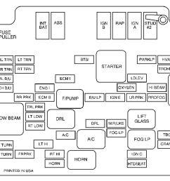 gmc envoy 2001 fuse box diagram auto genius 1995 gmc vandura fuse panel diagram 2007 gmc yukon fuse panel diagram [ 1142 x 835 Pixel ]