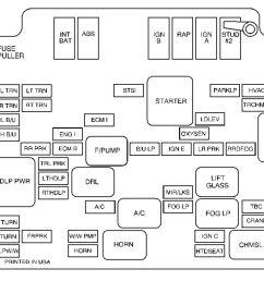 gmc envoy 2001 fuse box diagram [ 1173 x 841 Pixel ]