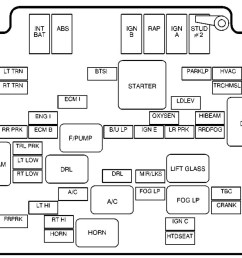 1996 gmc fuse box diagram wiring diagram detailed 2008 gmc acadia fuse box 1996 gmc fuse [ 1088 x 851 Pixel ]