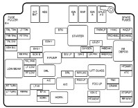 99 Gmc Jimmy Fuse Box Diagram - Automotive Wiring Diagram