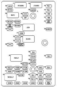 2003 Trailblazer Fuse Block - Best site wiring harness