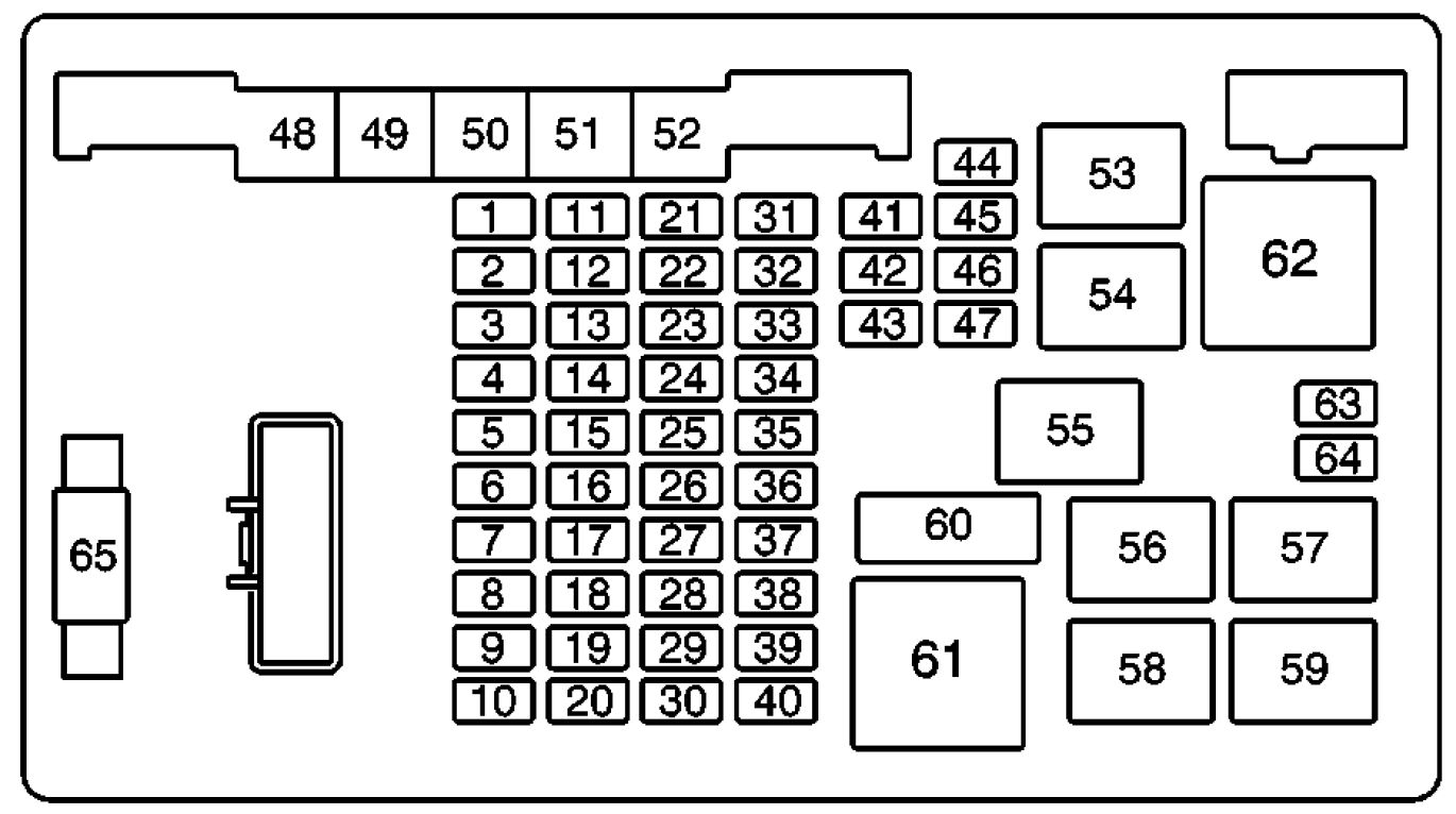 Chevy Express 3500 Turning Fuse Box Diagram : 43 Wiring