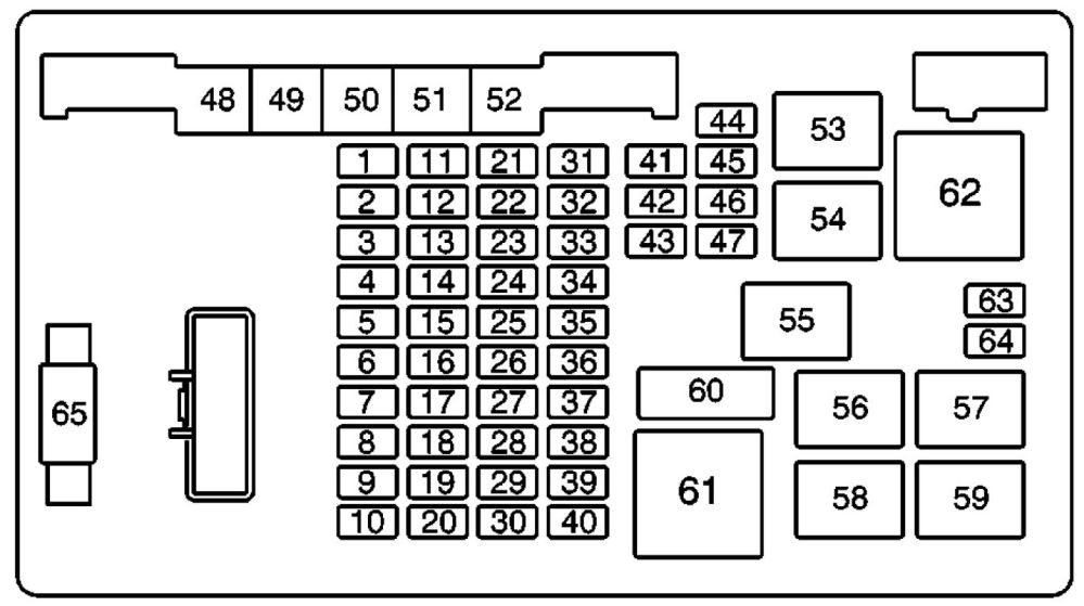medium resolution of 2007 chevy fuse box location wiring diagram2007 chevy van fuse box 7