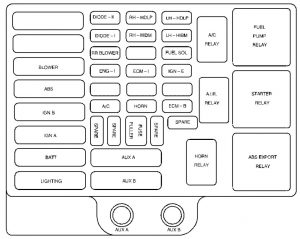 2005 Gmc Savana Fuse Box Diagram. Gmc. Wiring Diagram Images