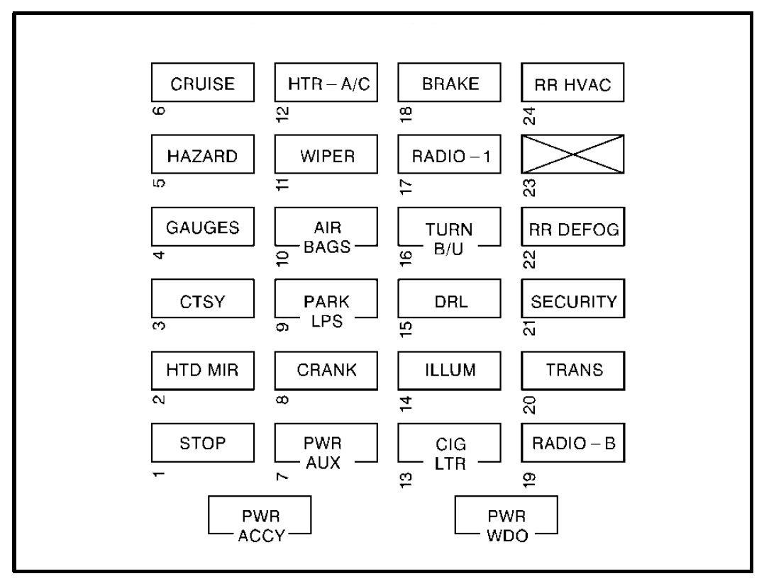 nissan alternator wiring diagram smeg cooker hood gmc savana (1999 - 2000) fuse box auto genius