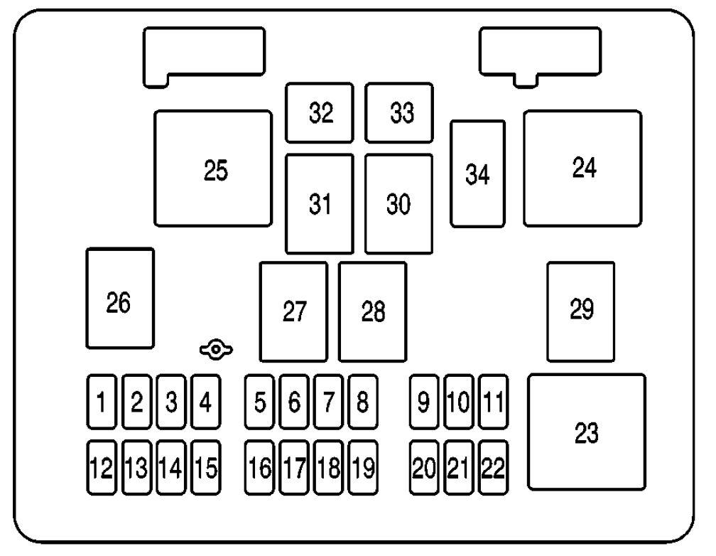 2003 chevy avalanche trailer wiring diagram honda prelude speaker gmc savana (2006 - 2007) fuse box auto genius