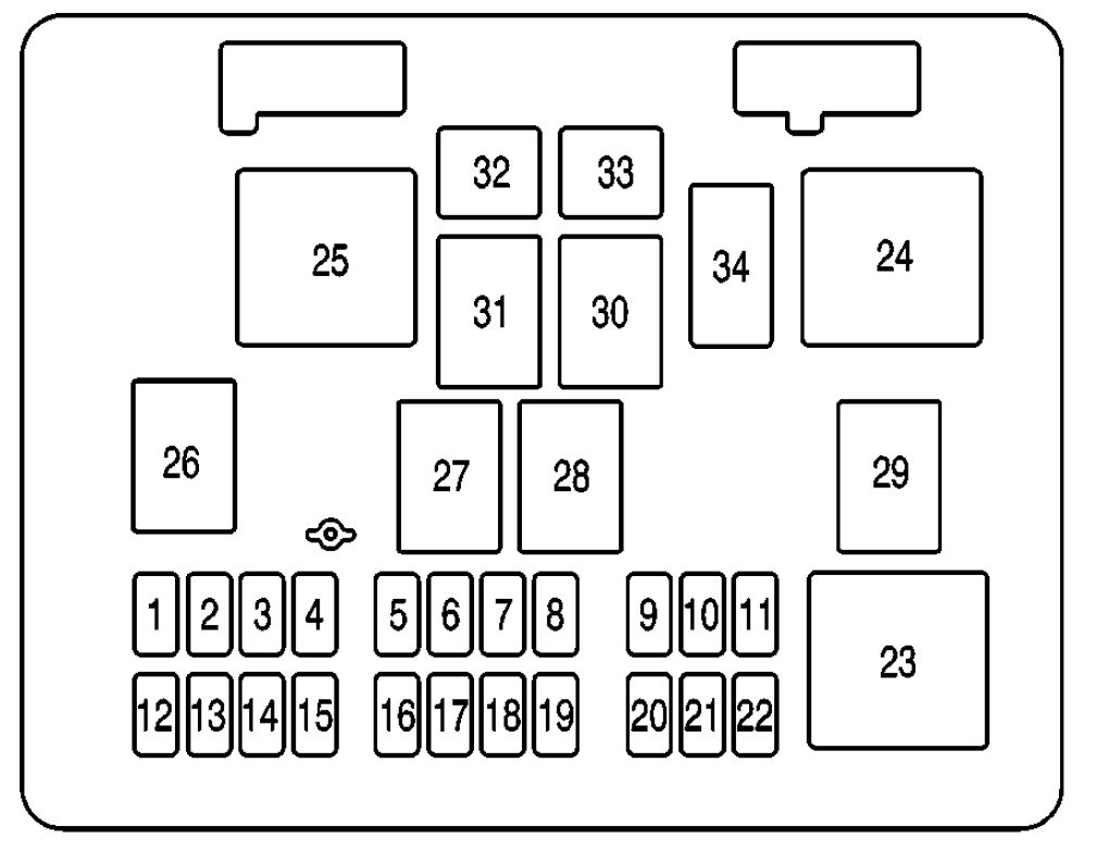 hight resolution of gmc savana 2006 2007 fuse box diagram