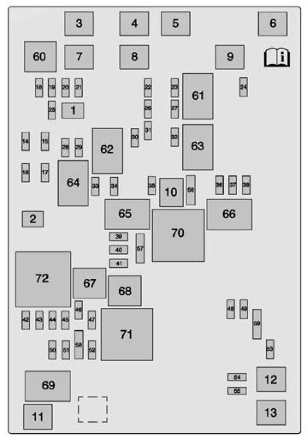 11 Ford Fusion Fuse Box Diagram Gmc Sierra From 2014 Fuse Box Diagram Auto Genius