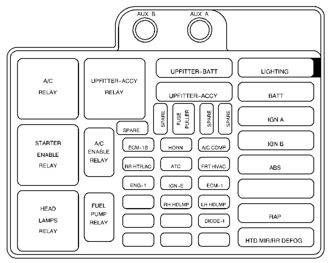 2000 gmc safari fuse box diagram