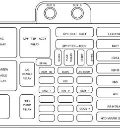 2002 gmc 3500 fuse panel diagram wiring diagram technic 2003  [ 1127 x 887 Pixel ]