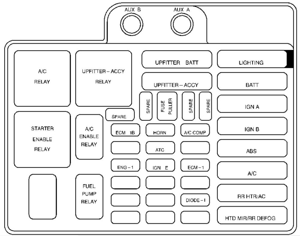 medium resolution of 2003 gmc van fuse box wiring diagram 2003 gmc van fuse box
