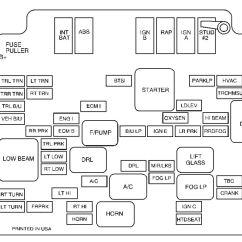 1999 Gmc Jimmy Radio Wiring Diagram Electronic Ignition System 2000 Fuses Library Of