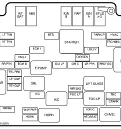 2000 gmc jimmy fuse panel diagram wiring diagramsgmc jimmy 1999 2000 fuse box diagram [ 1025 x 801 Pixel ]