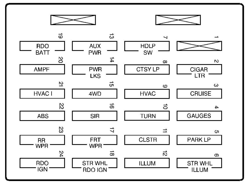 1998 chevy astro van fuse box diagram wiring