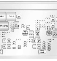 gmc sierra 2009 2013 fuse box diagram auto geniusgmc sierra fuse box engine compartment [ 1096 x 767 Pixel ]