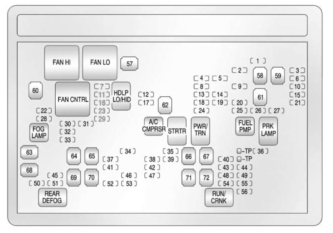 hight resolution of gmc sierra 2009 2013 fuse box diagram auto geniusgmc sierra fuse box engine compartment