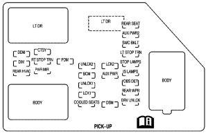 C6500 Fuse Diagram  Wiring Diagram