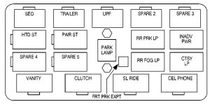 GMC Sierra mk1 (2001  2002)  fuse box diagram  Auto Genius