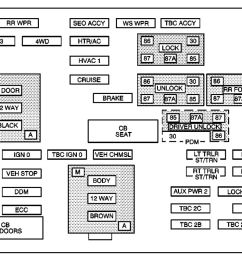 gmc truck fuse diagrams wiring diagram post gmc sierra fuse diagram gmc 1500 fuse block diagram [ 1015 x 815 Pixel ]