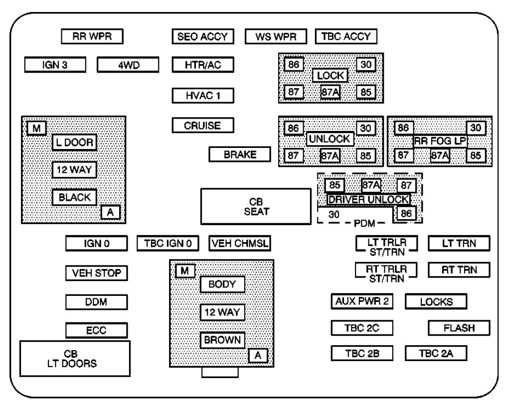 hight resolution of gmc sierra mk1 2003 2004 fuse box diagram auto genius 97 dodge grand caravan fuse box