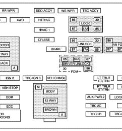2004 chevy express 3500 cab fuse box diagram [ 1035 x 806 Pixel ]