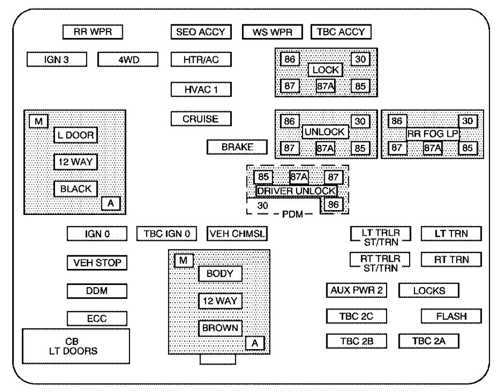 hight resolution of gmc sierra mk1 2006 fuse box diagram