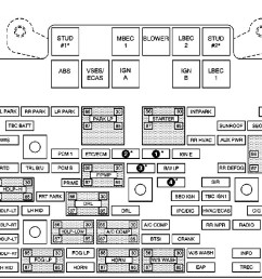 2006 gmc fuse diagram wiring diagram load gmc acadia fuse box diagram 2006 gmc fuse diagram [ 1211 x 816 Pixel ]